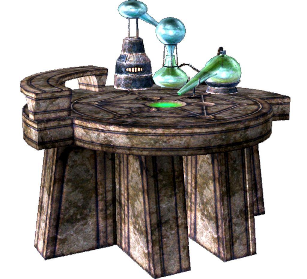 Distillazione alchemica
